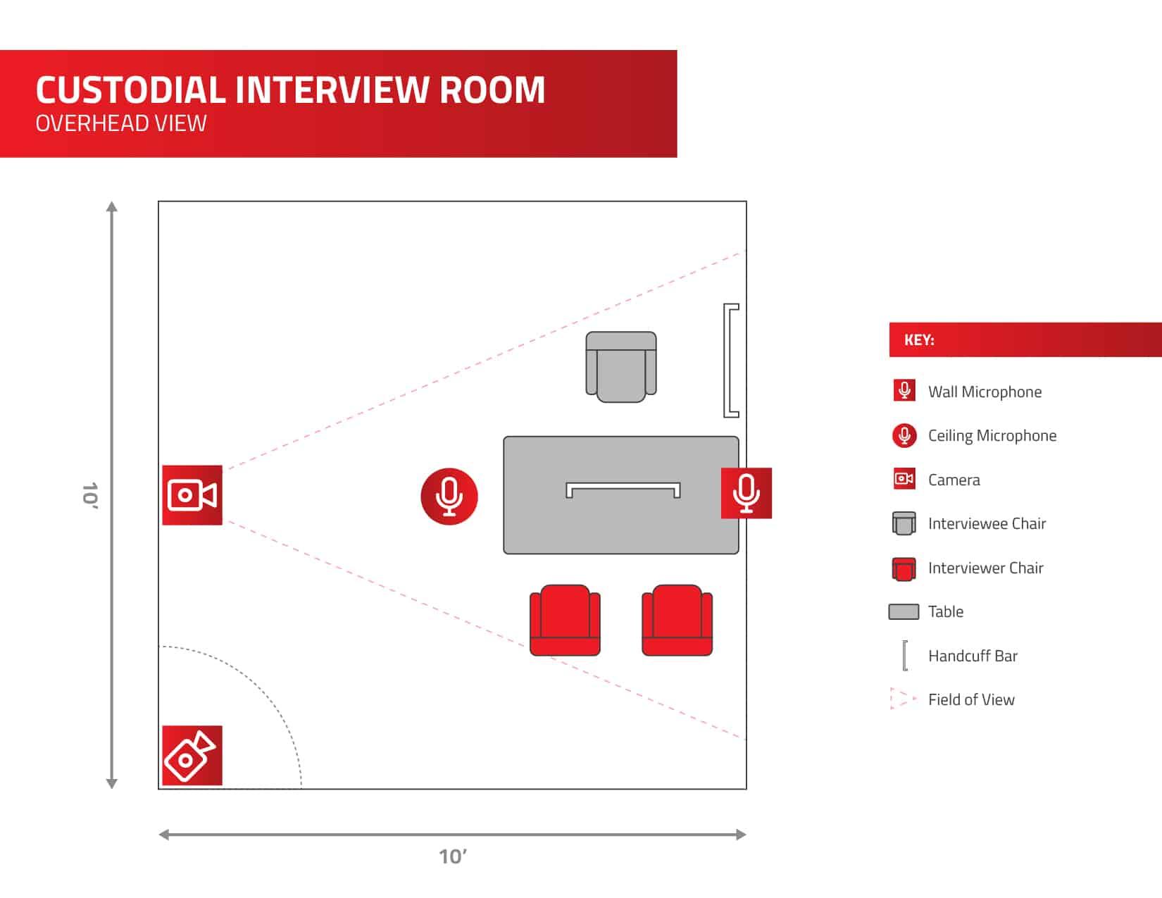 law enforcement interview room floor plan